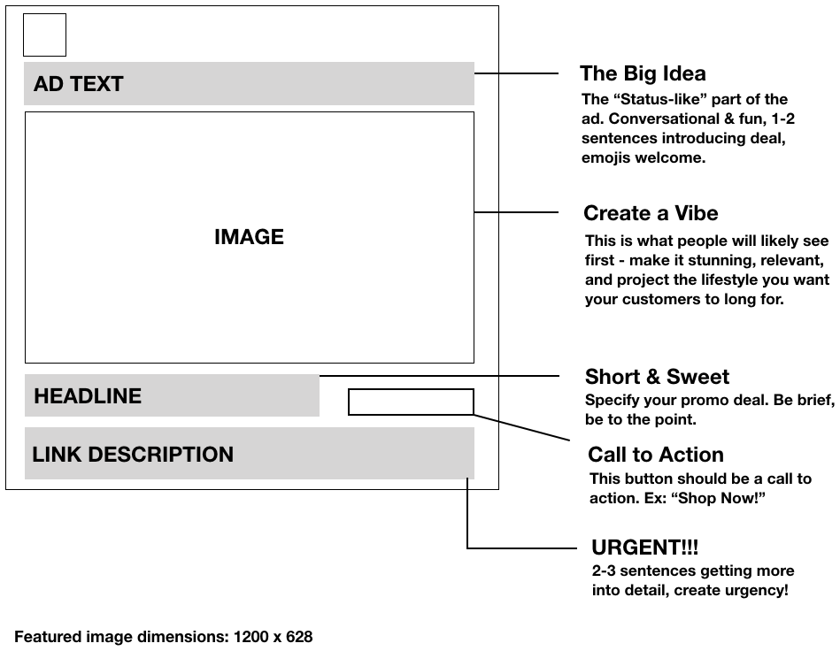 Single image Facebook ad structure
